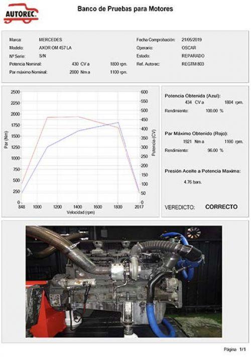 banco pruebas motores